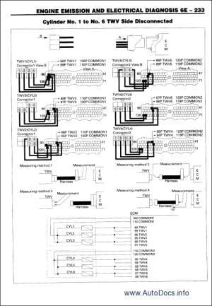 Isuzu NPR Diesel and F Series 19961999 repair manual
