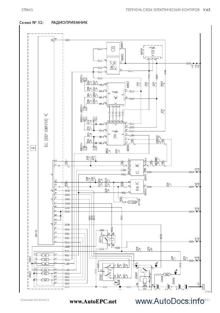 Iveco Stralis repair manual Order & Download