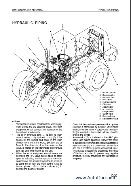 Komatsu WA380-3 Wheel Loader Workshop Service Manaul repair manual Order & Download