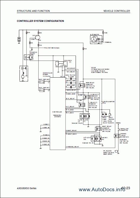 Komatsu ForkLift Truck FG/FD 10-35 repair manual Order