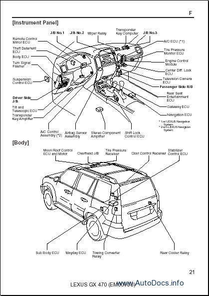 Lexus GX 470 2003-2007 repair manual Order & Download