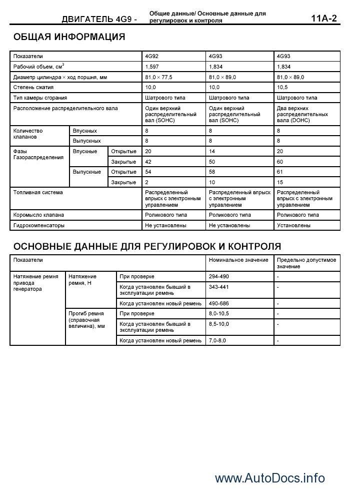 Mitsubishi Carisma 1995-2004 repair manual Order & Download