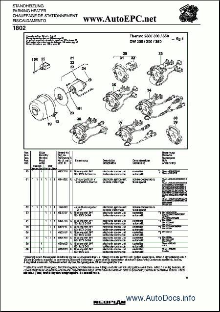 Neoplan parts catalog Order & Download