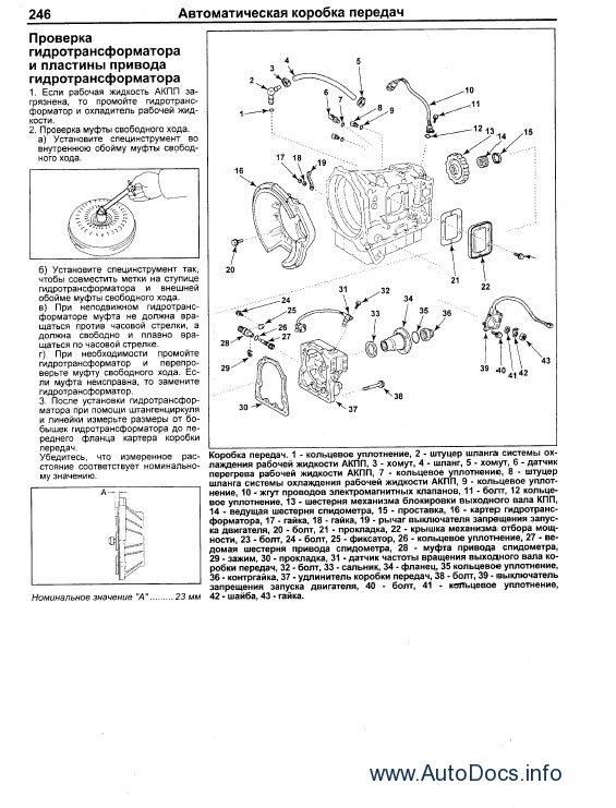 Nissan Atlas 1999-2004 repair manual Order & Download