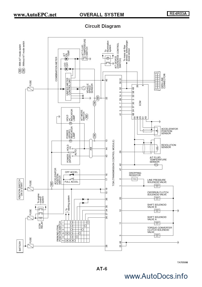 Ford Truck Fuse Box Diagrams Free Download Wiring. Ford