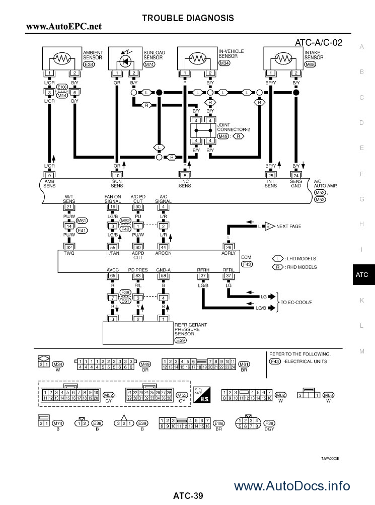 wiring diagram for 2006 nissan x trail