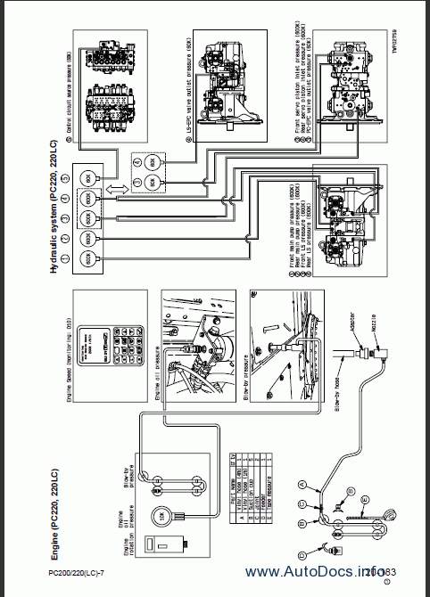 Komatsu Hydraulic Excavator PC200-7, PC200LC-7, PC200-7B