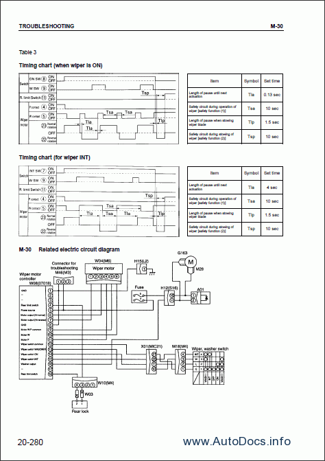 Komatsu Hydraulic Excavator PC200EN-6K, PC200EL-6K repair