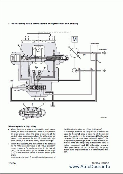 Komatsu Hydraulic Excavator PC20R-8, PC27R-8 repair manual