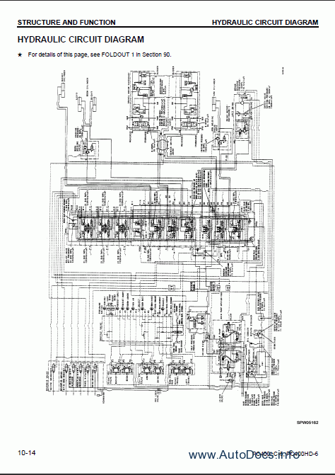 schematic diagram of electrical wiring 6 wire load cell komatsu hydraulic excavator pc400lc-6, pc400hd-6 repair manual order & download