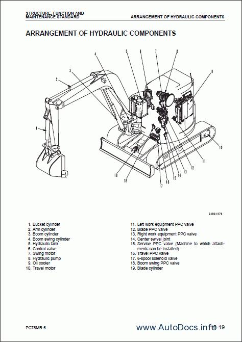 Komatsu Hydraulic Excavator PC78MR-6 repair manual Order