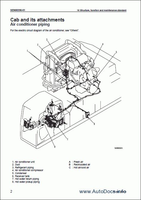 Komatsu Hydraulic Excavator PC800-8, PC800SE-8, PC800LC-8