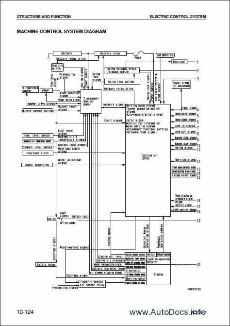 Komatsu Hydraulic Excavator PC130-7 repair manual Order