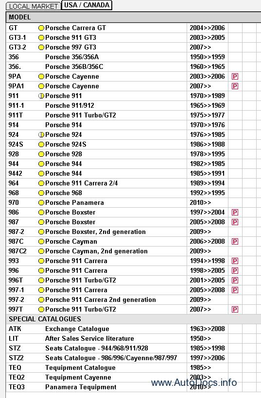 Porsche PET 7.3 parts catalog Order & Download