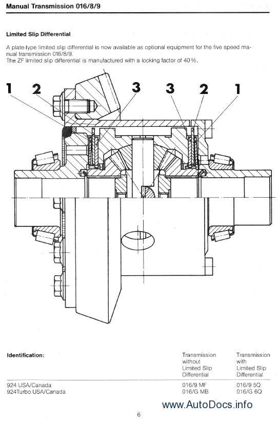 Porsche 924 1976-1982 repair manual Order & Download