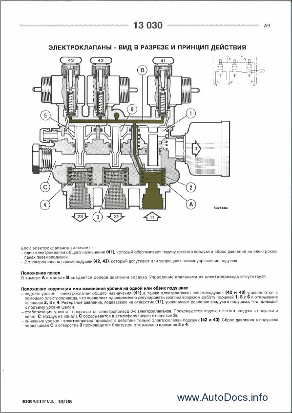 renault transmission diagrams  20 amp receptacle wiring
