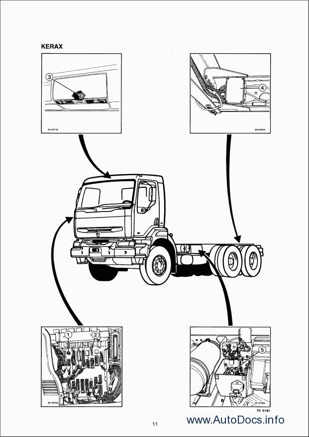 Renault Kerax Repair Manual repair manual Order & Download