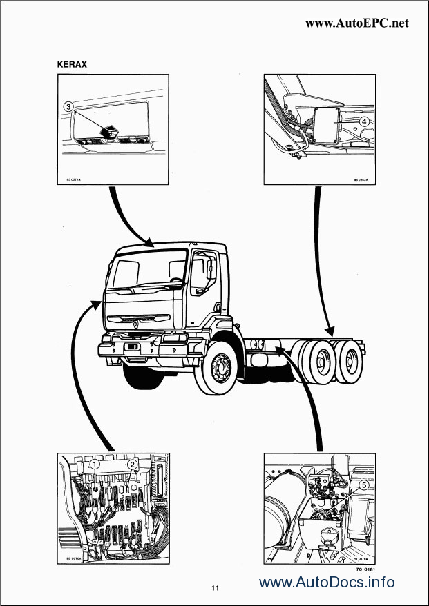 Renault Truck Service Manuals repair manual Order & Download