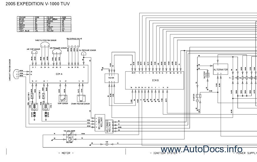 77 ski doo wiring diagram 2002 ski doo summit 800 wiring diagram - somurich.com 2003 440 ski doo wiring diagram