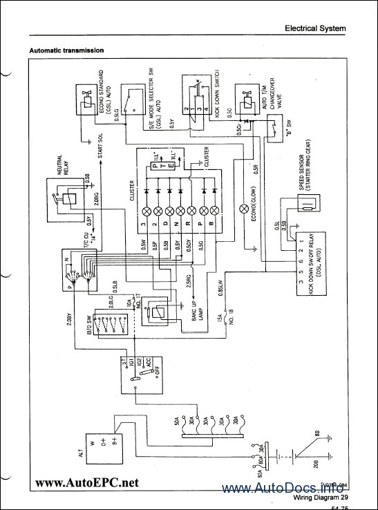 Ssang Yong Rexton, New Rexton repair manual Order & Download