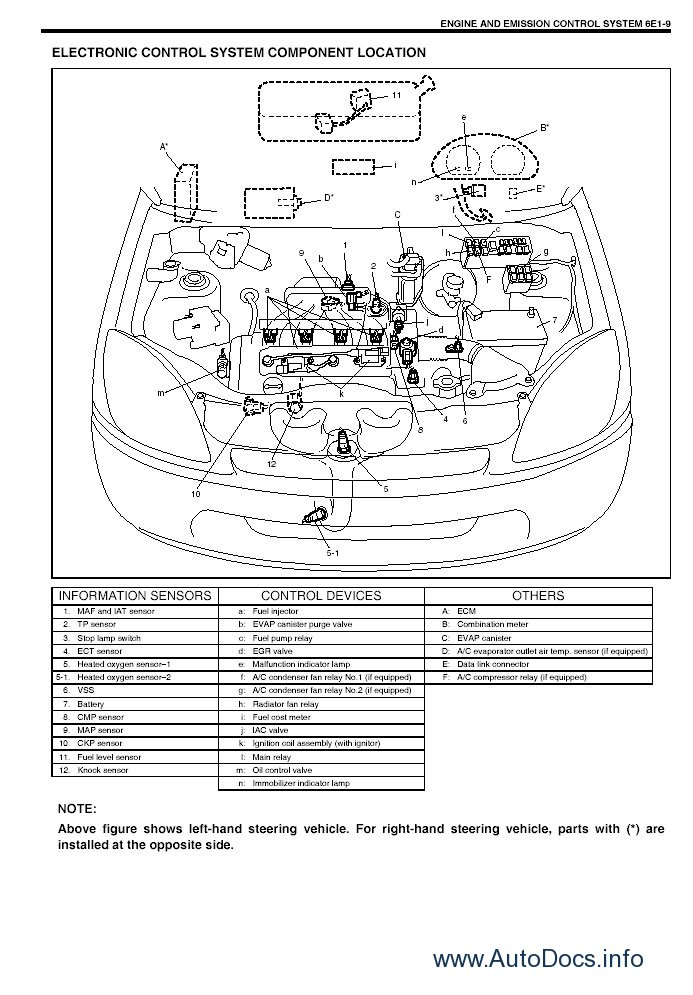 Suzuki Ignis RM repair manual Order & Download