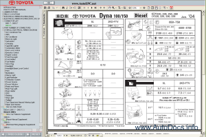 Toyota Dyna 100150 Service Manual repair manual Order & Download