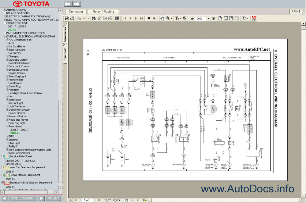 medium resolution of dyna wiring diagram images gallery