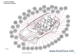 Volvo Cars Wiring Diagrams 20042011 repair manual Order