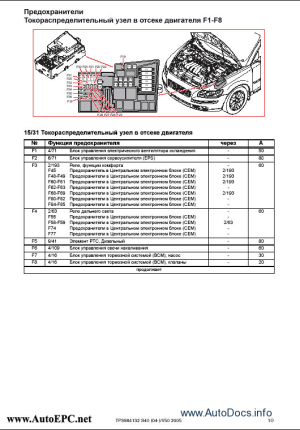 Volvo Cars Wiring Diagrams 19942005 repair manual Order