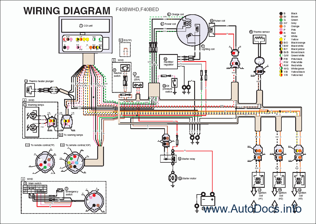 wiring diagram yamaha outboard