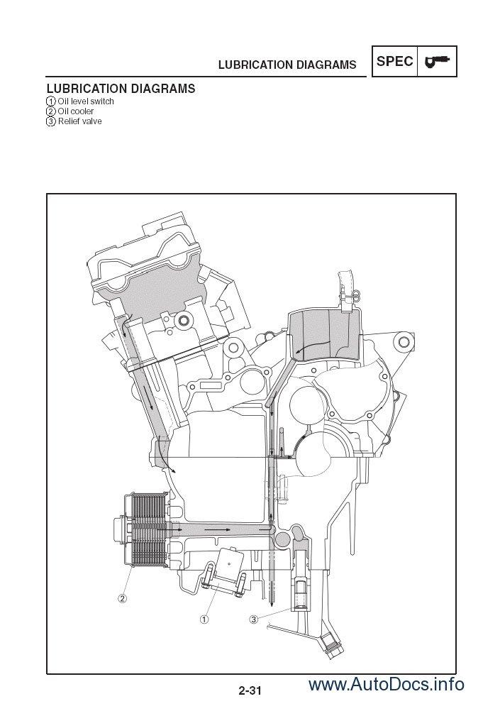 Yamaha Motorcycle Service Manuals 2007 650-1100cc repair
