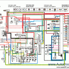 Home Wiring Diagram Symbols Mercedes Color Codes Yamaha Yzf-r6 2008 Repair Manual Order & Download