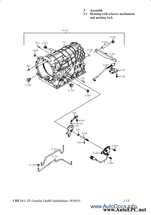Zf Manual