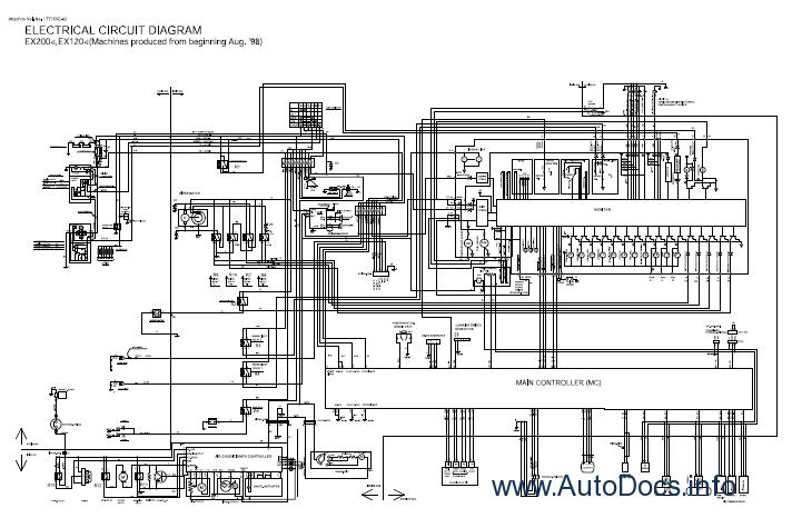 Hitachi EX200-5/200LC-5/220-5/220LC-5/230LC-5/270-5/270LC