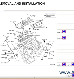 1992 mitsubishi 3000gt wiring diagram 2005 mitsubishi car stereo wiring diagram dual xdvd9101 stereo wiring diagram [ 1255 x 701 Pixel ]