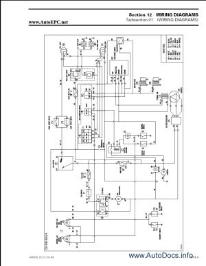 Bombardier ATV 2004 parts catalog repair manual Order & Download