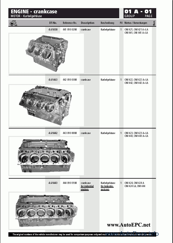 Diesel Technic parts catalog Order & Download