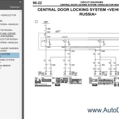 S14 Wiring Diagram Honeywell Thermostat Diagrams 2013 Nissan Juke Fuse Box Auto