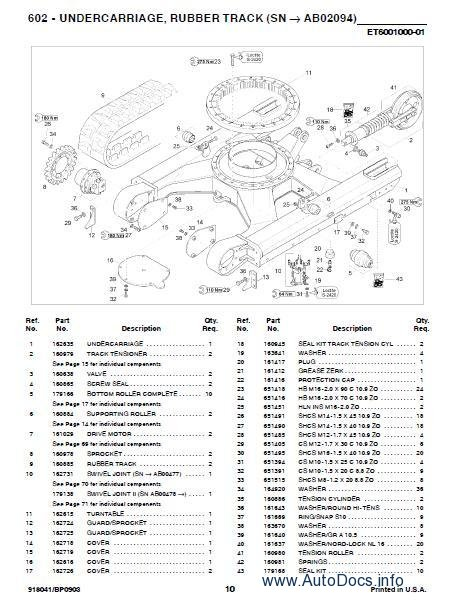 Gehl Parts and Service Manuals parts catalog Order & Download