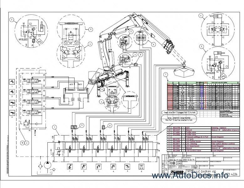 Taylor Forklift Wiring Diagrams Forklift Inspection