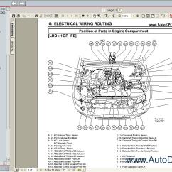 Toyota Land Cruiser Prado 120 Wiring Diagram 1997 Honda Crv Fuse Box Service Manual Repair