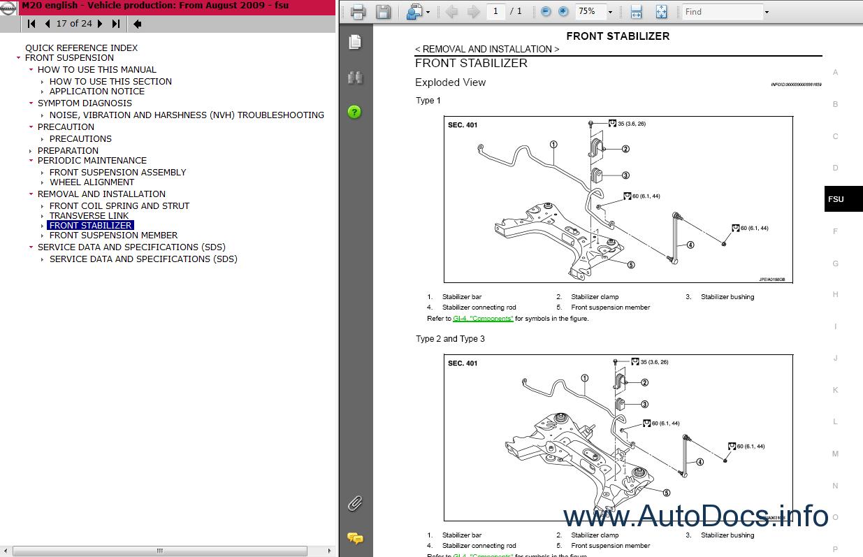 Van Body Wiring Diagram Free Download Wiring Diagram Schematic