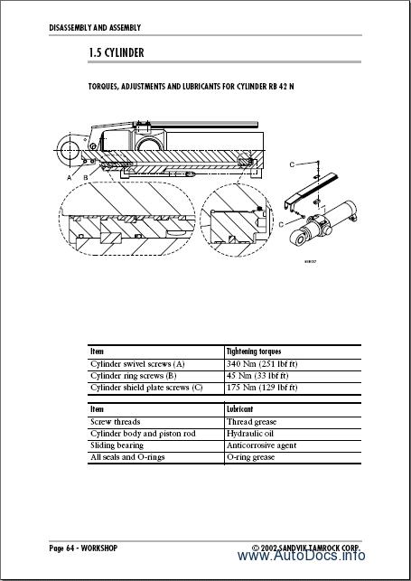 Rammer Hydraulic Hammers parts catalog repair manual Order