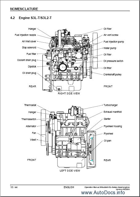 Mitsubishi Diesel Engines SL-series Order & Download