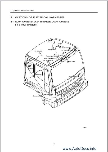 TATA Daewoo Repair Order & Download