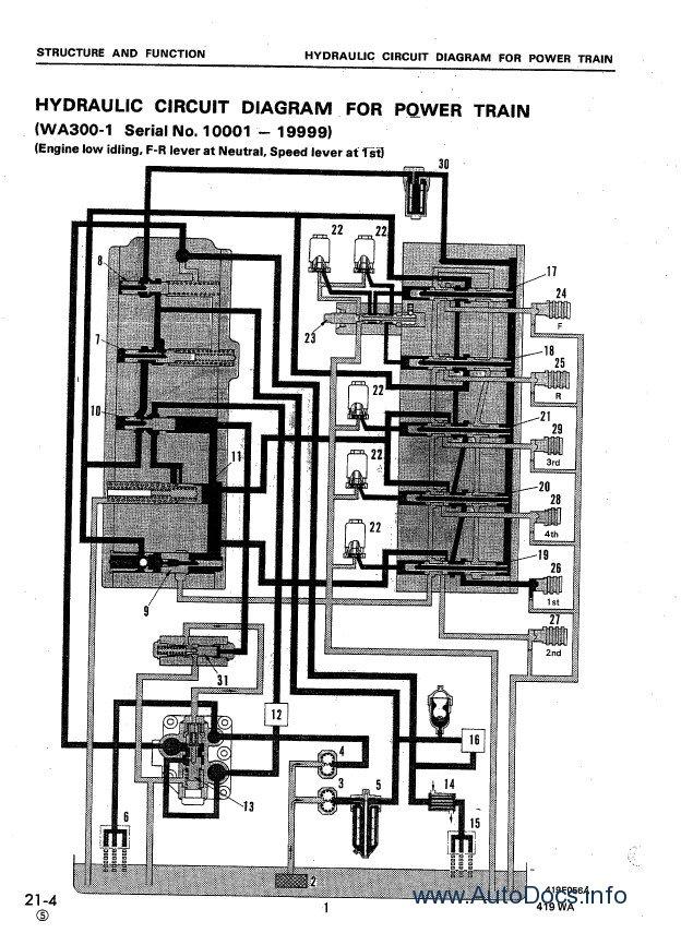 Komatsu Wheel Loader WA300-1 & WA320-1 Shop Manual PDF