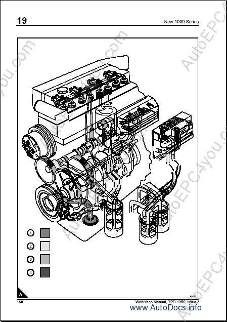 Perkins Phaser and 1000 Series repair manual Order & Download