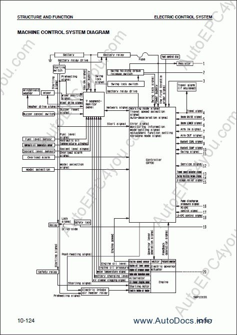 Komatsu PC130-7 Hydraulic Excavator Service Manual repair