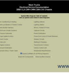 mack trucks electrical service documentation 1  [ 1276 x 631 Pixel ]
