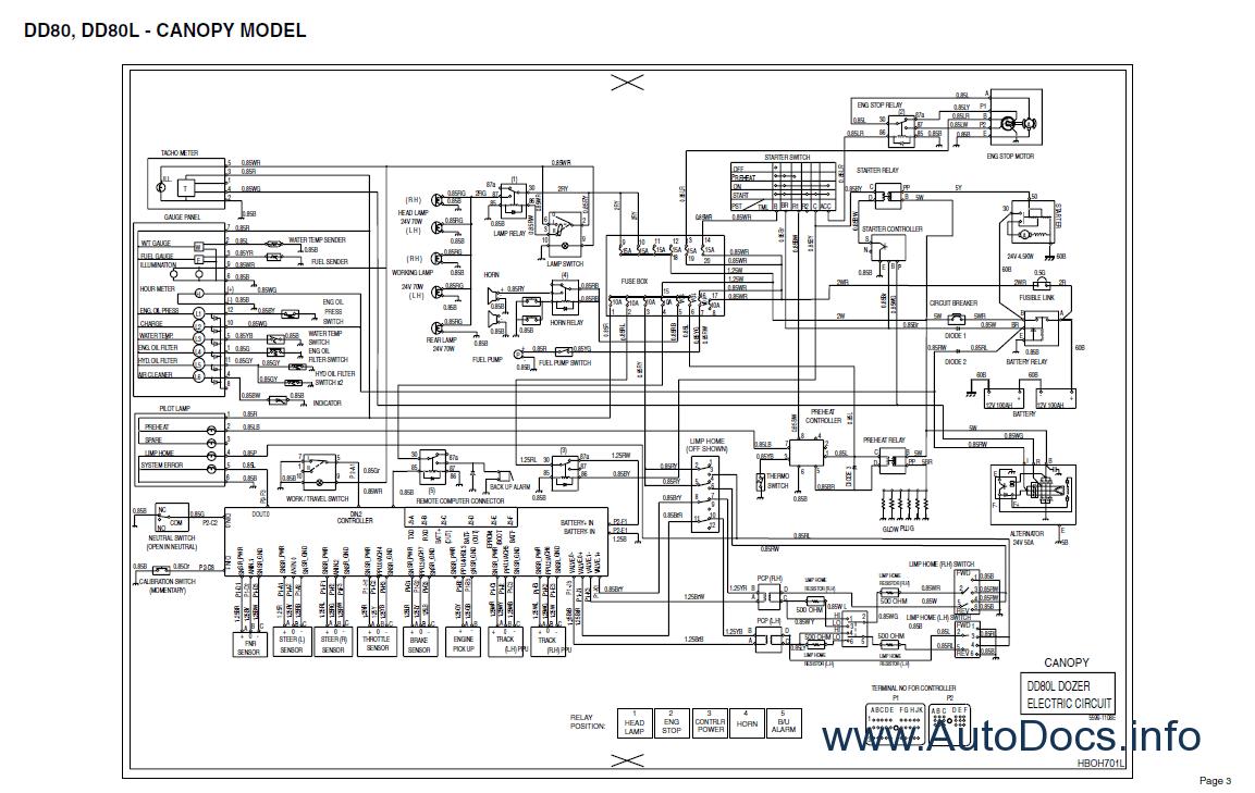 hight resolution of doosan electrical amp hydraulic schematics manual pdf